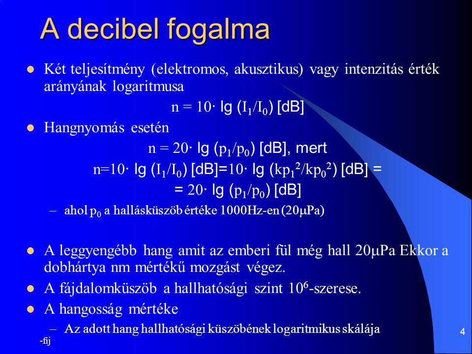 n=10· lg (I1/I0) [dB]=10· lg (kp12/kp02) [dB] =